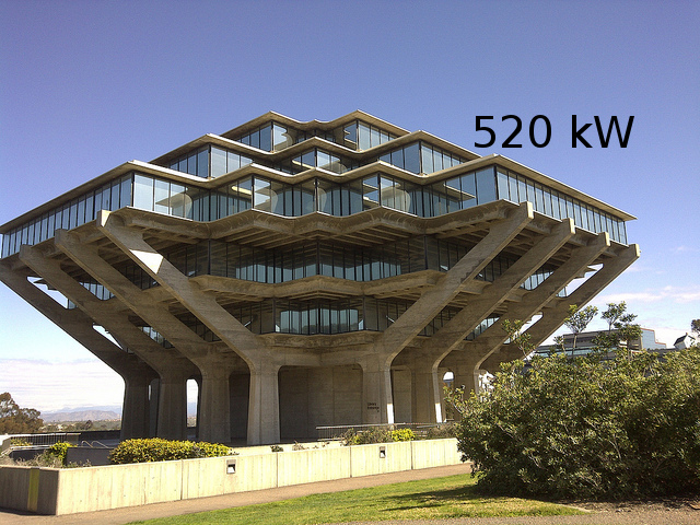 Geisel Library with '520 kW' floating beside it