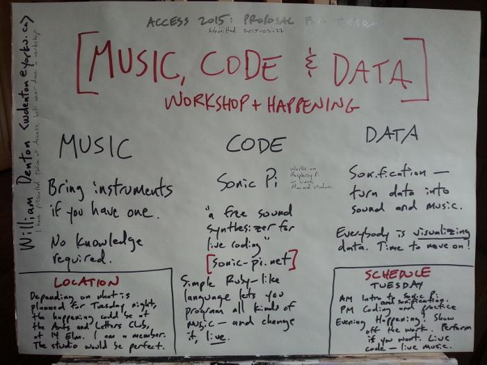 Music, Code, Data