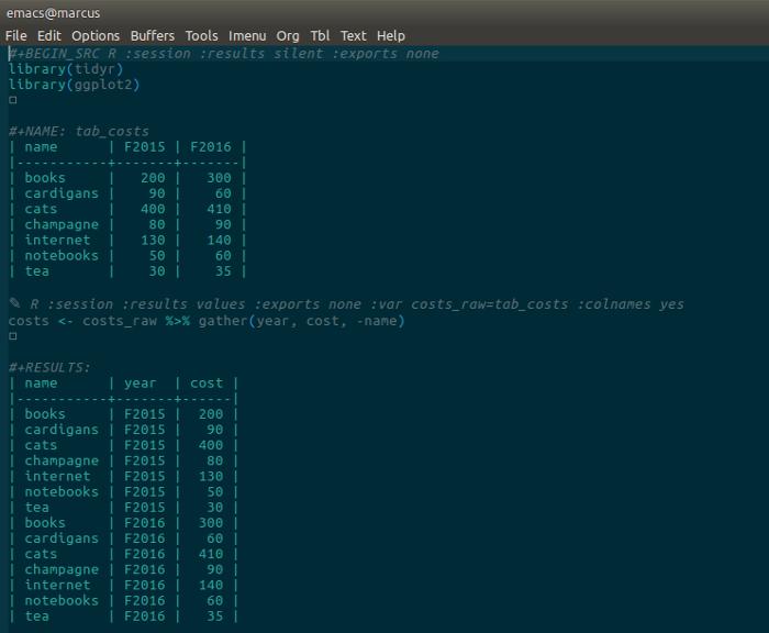 Emacs rocks.